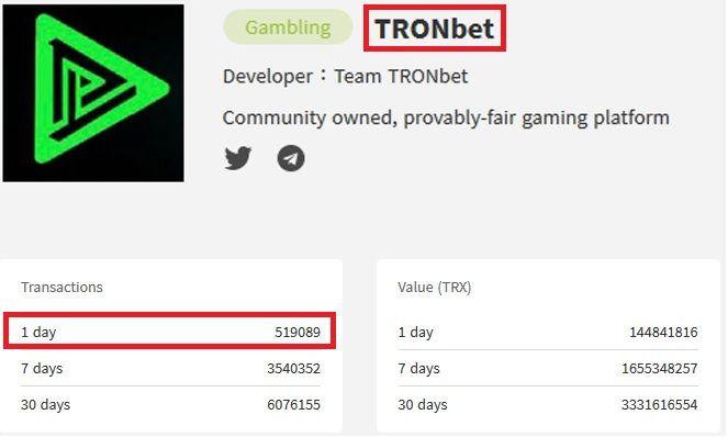 TRONBet transactions. https://tron.app/details/5