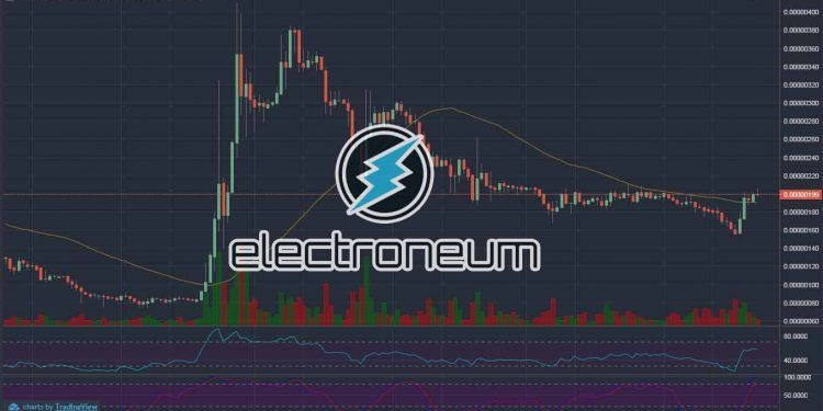 Electroneum (ETN) Price Analysis – January 22. Trend Reversal Possible