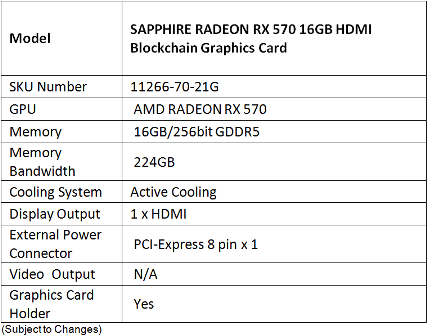 Sapphire_RX 580 16gb for GRIN specifications
