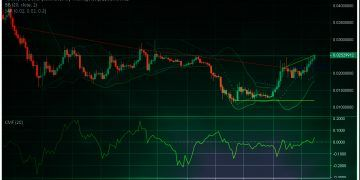 TRON - US Dollar chart / Tradinview.com Image