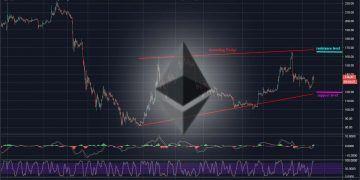 Ethereum (ETH) Price Analysis – March 6