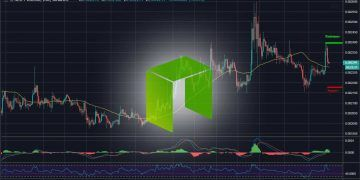 NEO Price Analysis – March 8
