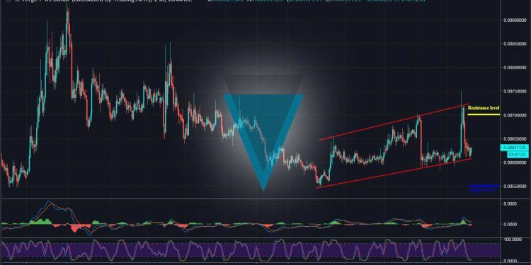 Verge Price Analysis- XVG Testing Strong Support After a Long Decline