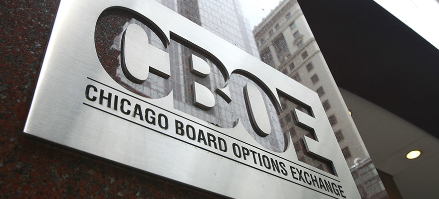 CBOE Launches CBOE FX Point to Boost Its Forex Business
