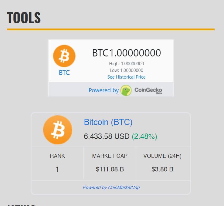 Bitcoin Aussie System Trading