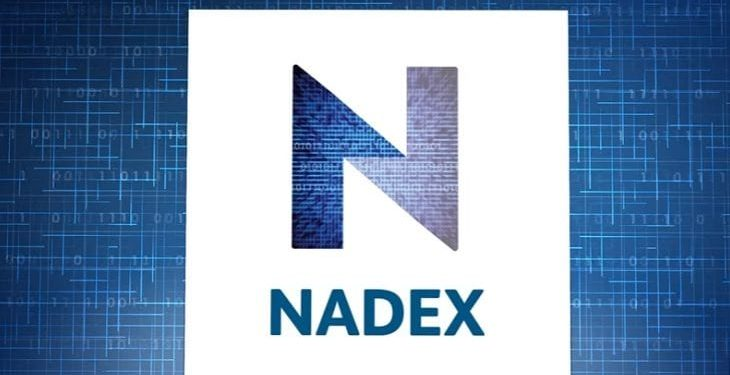 NADEX Member Under Permanent Ban, Accused Of Unregistered Securities Sale