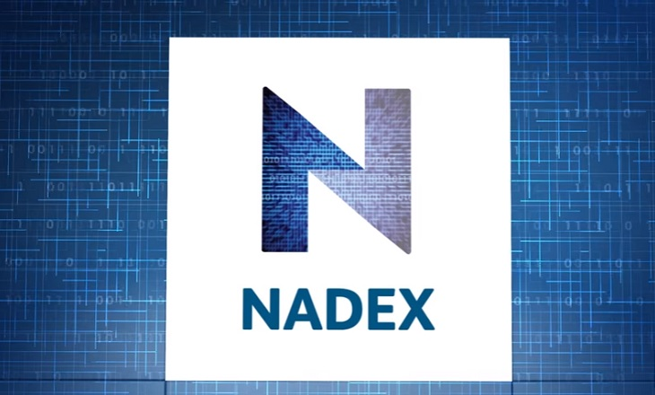 nadex bitcoin