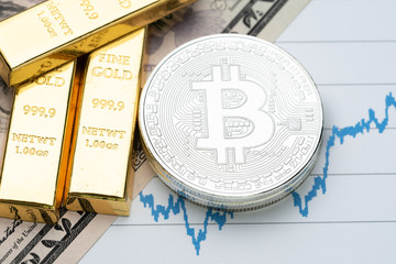 gold and bitcoin prices are soaring during the current health crisis