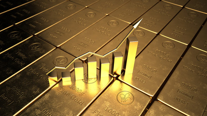gold price recording higher consolidation bias