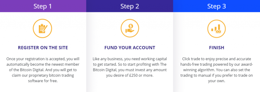 opening account with bitcoin digital platform